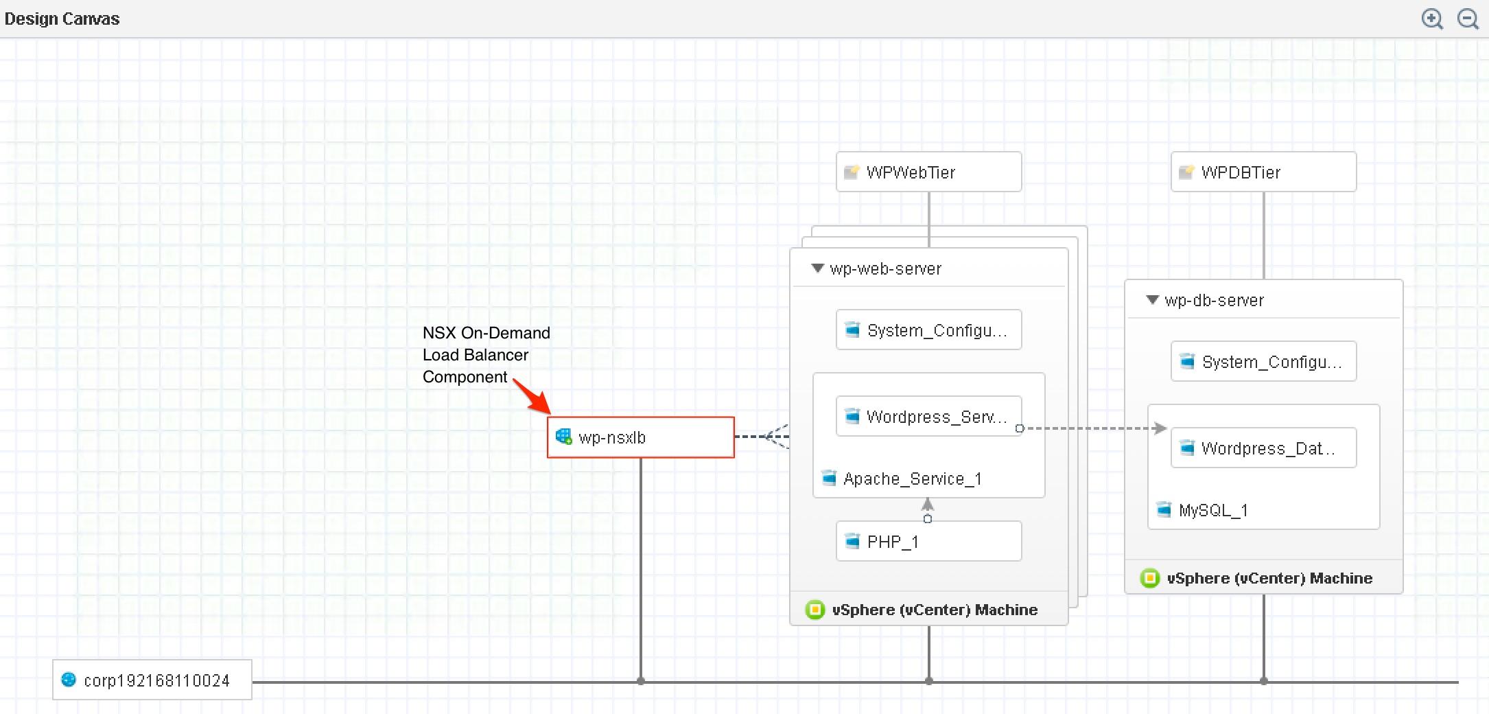 Mastering nsx load balancers using vrealize automation mbius defining nsx load balancers within a blueprint malvernweather Images