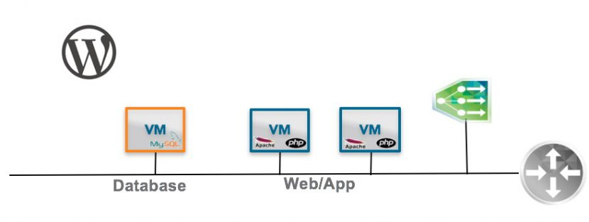 Mastering nsx load balancers using vrealize automation mbius mastering nsx load balancers using vrealize automation malvernweather Images