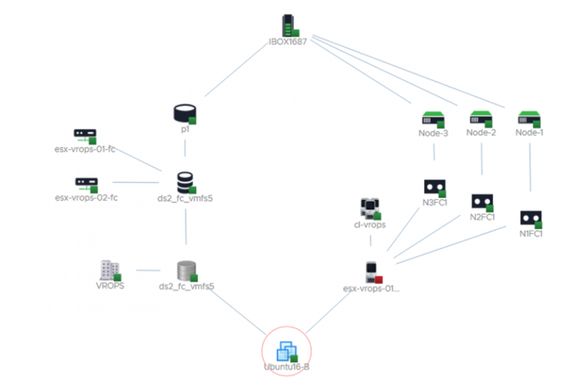 Introducting INFINIDAT's InfiniBox Management Pack for