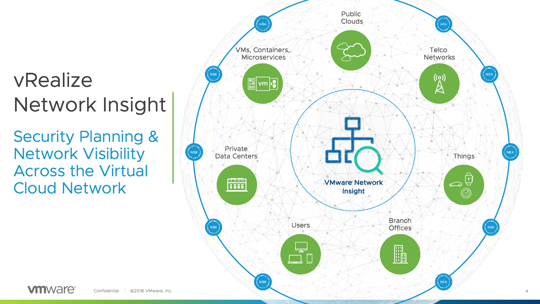 vRealize Network Insight 4.0: Hybrid Cloud Visibility ...