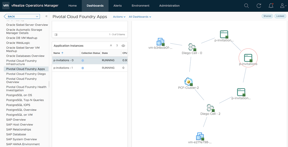 Monitoring Pivotal Cloud Foundry with VMware vRealize Operations Manager