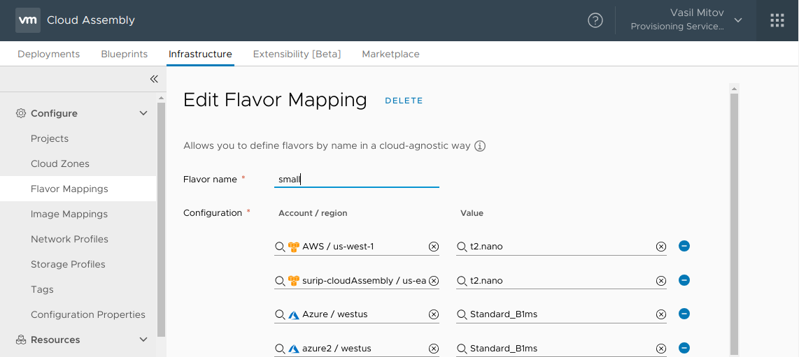 Flavor Mappings