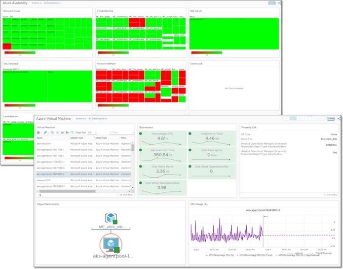 Azure management pack