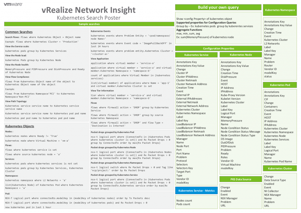 Kubernetes Search Poster Preview