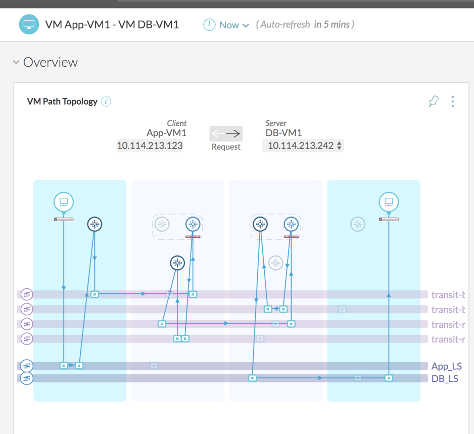 https://docs.vmware.com/en/VMware-vRealize-Network-Insight/5.2/com.vmware.vrni.using.doc/images/GUID-4E0D4937-2B6C-49E2-B9BF-08382A0856AF-low.png