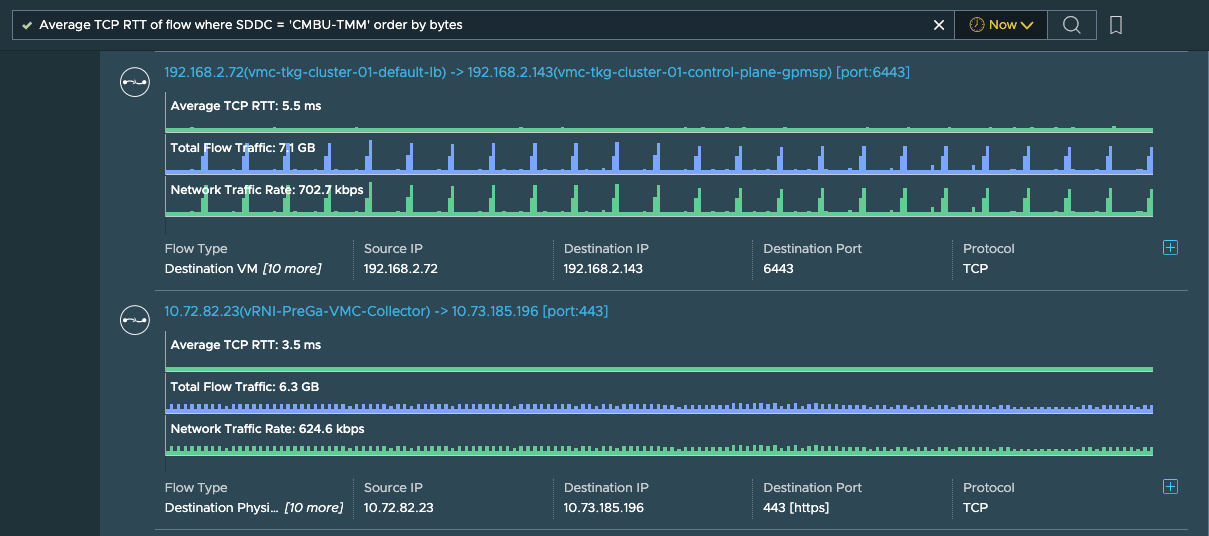TCP Round-Trip-Time for flows from and to VMware Cloud on AWS