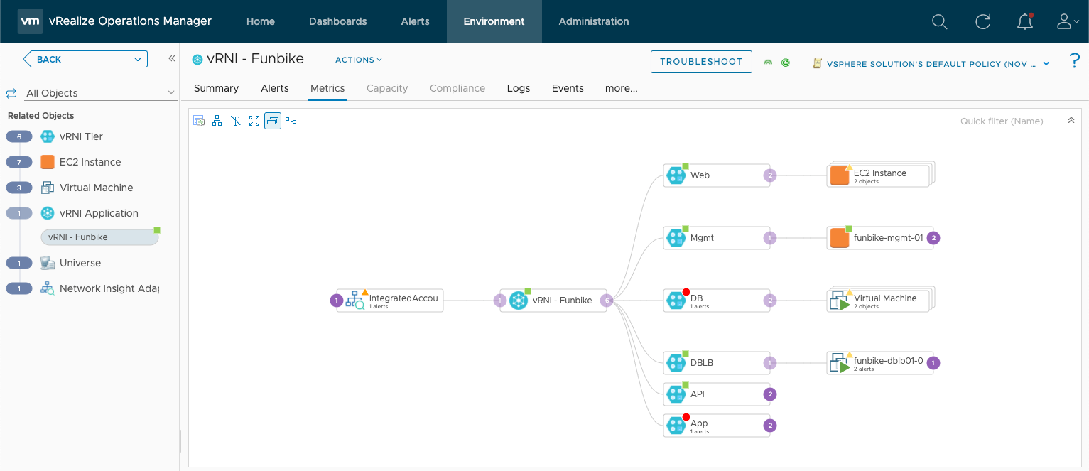 Application dependency map in vROps